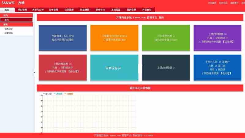 最新方维o2o5.0.6678安装版商城系统 仿美团分销版+外卖版+分销商+到店买单网站源码