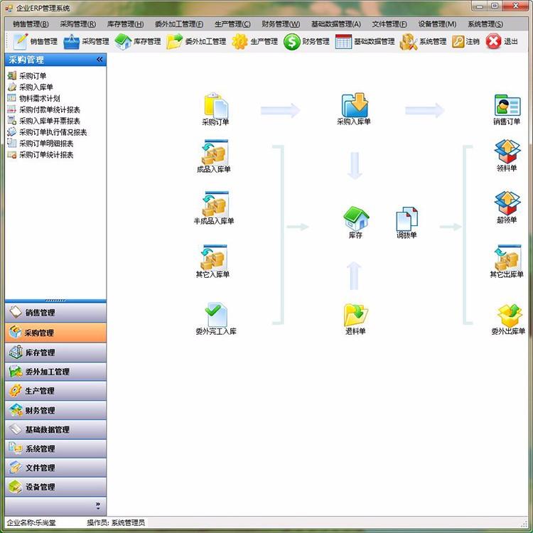 ERP系统源码 asp.net 生产采购进销存软件 C#源码ERP系统CS架构