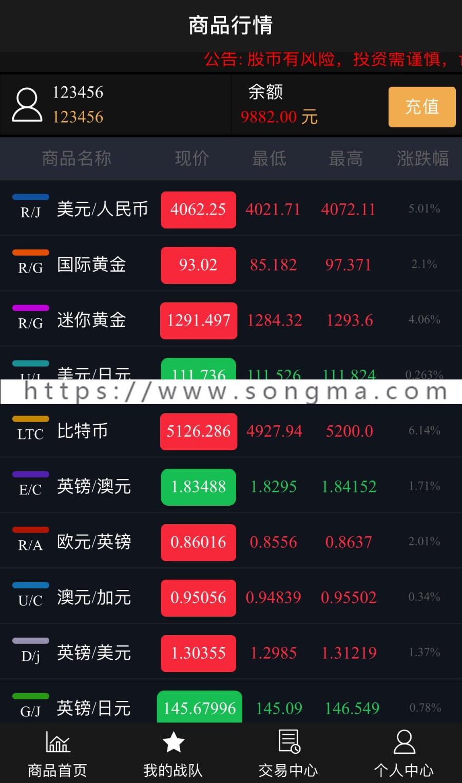 加密货币市场爆仓人数超过17万人_币圈平台