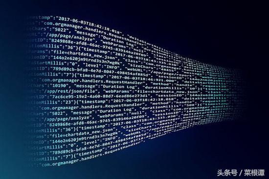微服务架构―Nginx速率限流
