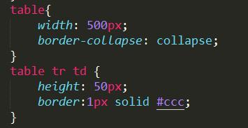 css 表格(一)――每天几个样式,轻松玩转CSS