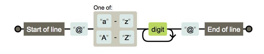 js中的正则表达式