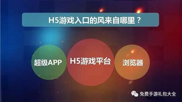 H5游戏有哪些?H5游戏好玩吗?在哪里能玩H5游戏?