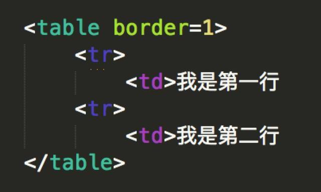 HTML5学习笔记三:HTML5语法规则