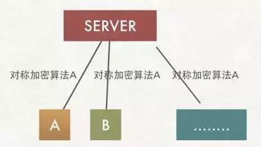 什么是HTTPS