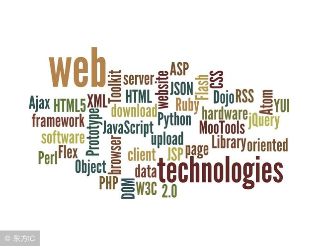 Python Web CSS入�T day04