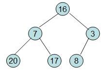 小朋友学数据结构(11):堆排序
