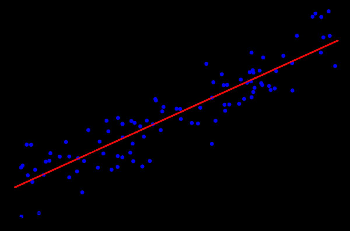 从监督学习说起:算法模型有哪几种?