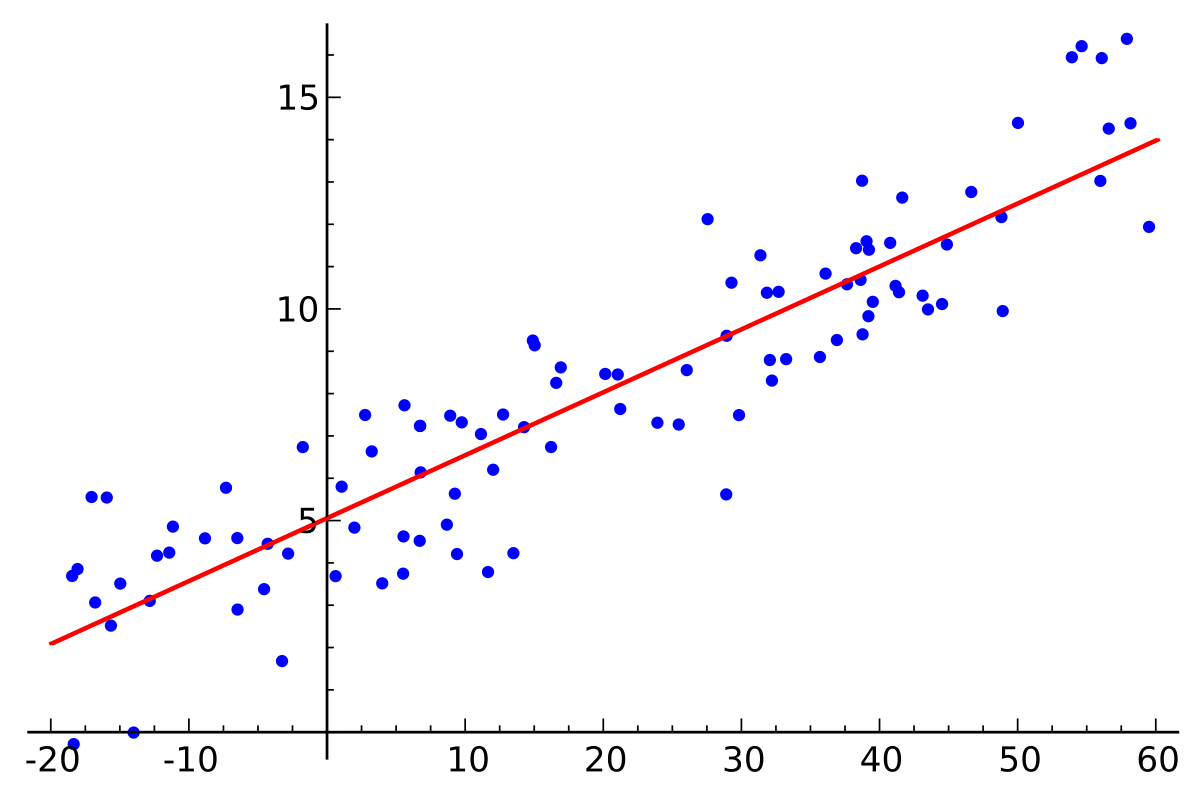�谋O督�W��f起:算法模型有哪�追N?