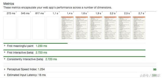 JS类型检查中的CSS