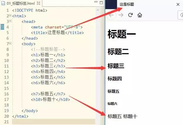 Java学习:来认识一下HTML中的标签~