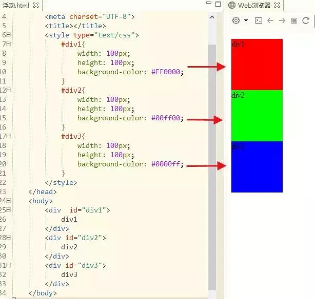 Java学习:CSS的浮动以及盒子模型