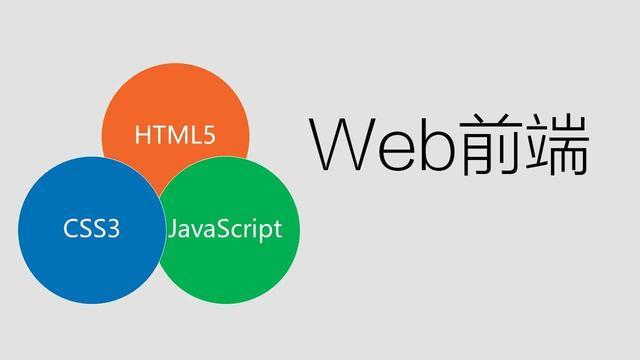前台开发规范(二、CSS篇)