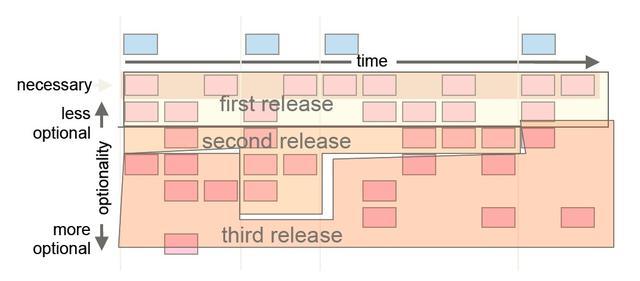 给Java程序员的Angular快速指南