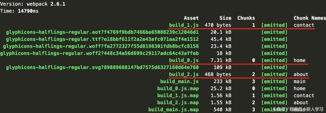 在 Webpack 中执行代码分割