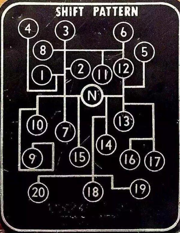 如何快速识别变速箱型号?看完秒懂!