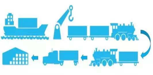 容器到微服务――技术架构、网络和生态详解