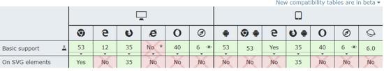 利用CSS改变图片颜色的多种方法!