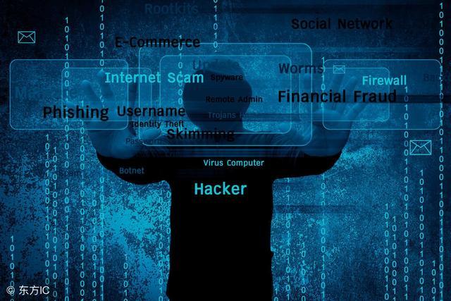 为什么这么多网站深受其害?网站安全问题起因何在?