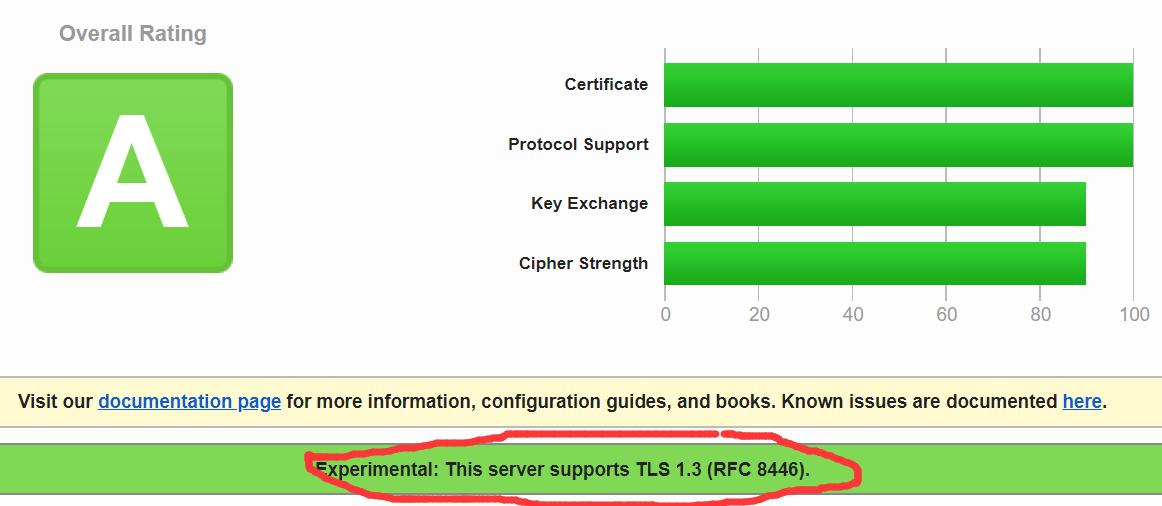 TLS1.3终于来了,我们如何理解它?
