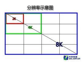 前台学习:屏幕自适应总结(一)尺寸相关