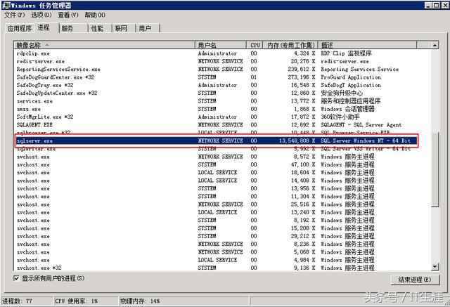解�xSQL Server 性能��化指��