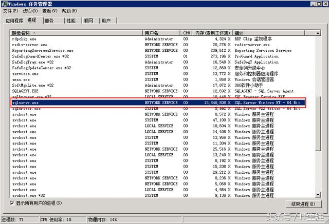 解读SQL Server 性能优化指标