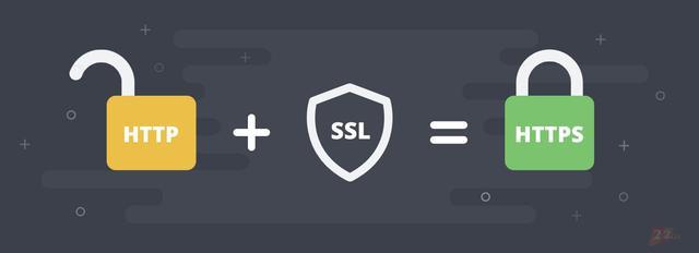 HTTPS与SSL证书八大误区!你都理解吗?