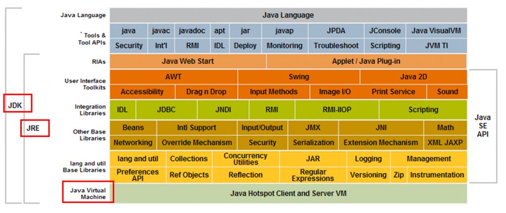 ���o自己的Java程序�T�W�路��D