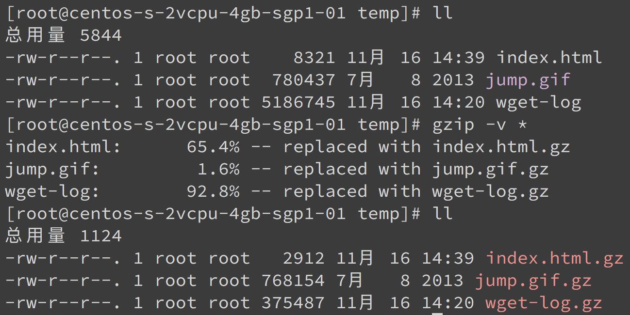 Linux�嚎s和解�好�令:tar,gzip,zip(unzip),rar