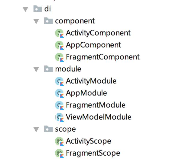 当Dagger2撞上ViewModel