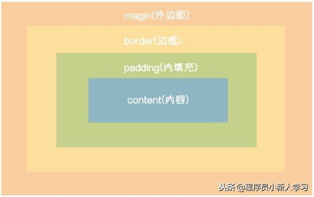 前�_――CSS