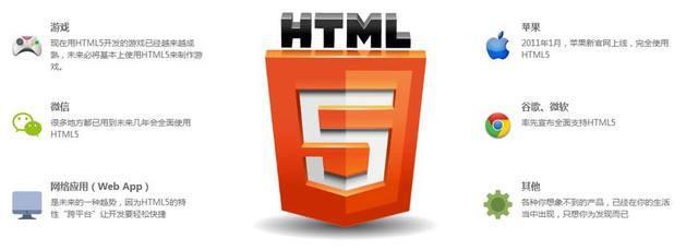 细说HTML、CSS、JavaScript三者之间的区别及学习建议!