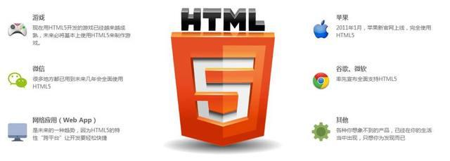 ��fHTML、CSS、JavaScript三者之�g的�^�e及�W�建�h!