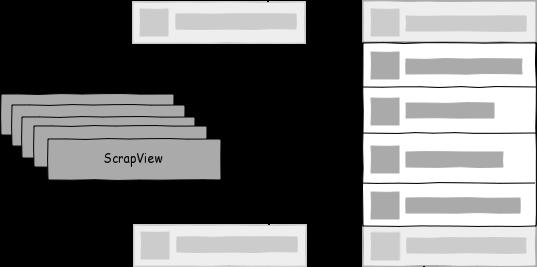 Android面试集锦系列(36)――如何优化ListView的性能?