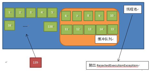 Android面试集锦系列(38)――在项目中使用AsyncTask会有什么问题吗?