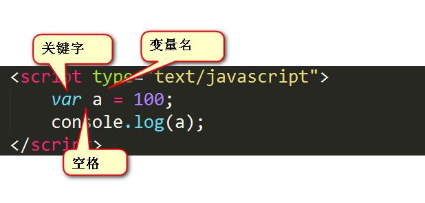 GitHub标星13.2k,JavaScript基础知识之变量详解,前台入门必看